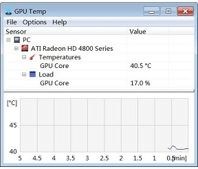 GPU Temp - Best CPU Temperature Monitor Tool