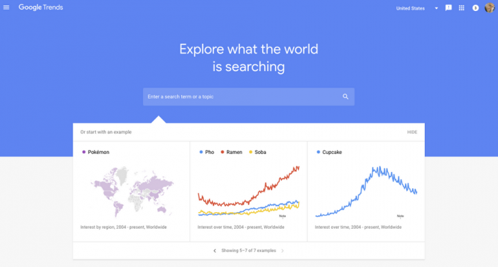 Google Trends - Best Alternative Tools of Keywords Everywhere