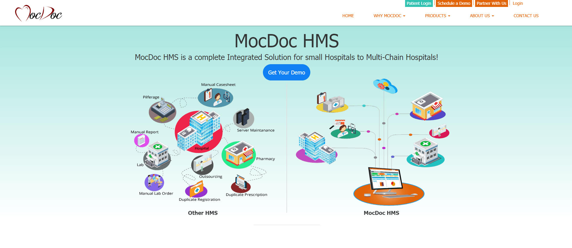 MocDoc HMS - Best Hospital Management Software