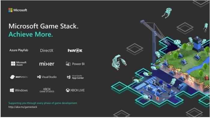 Microsoft Azure - Best Cloud Gaming Platform