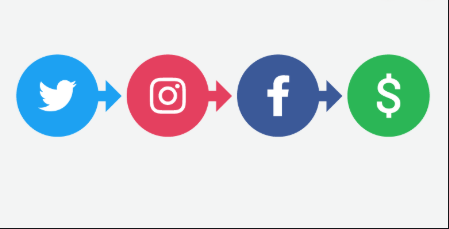 Social Media Engagemant