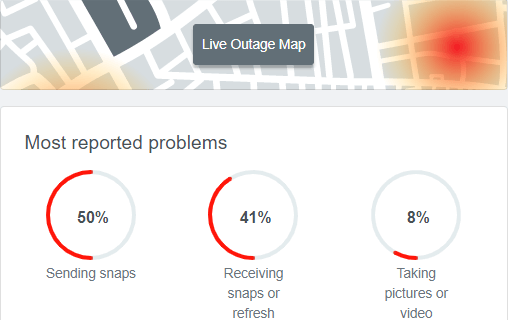 reported problems