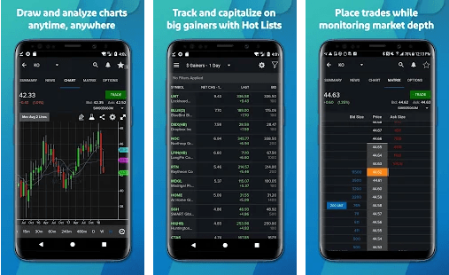Tradestation - Best App For Stock Traders