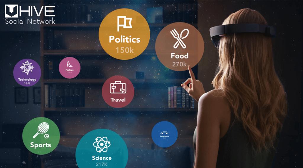 Uhive - A Mobile Based Social Media Platform