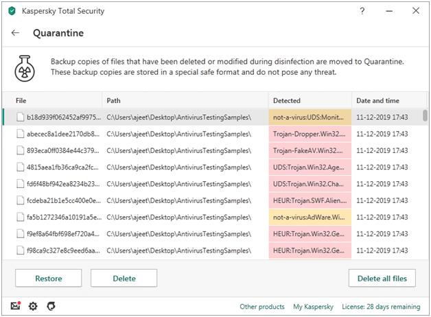 Kaspersky Total Security - Best Free Antivirus Protection