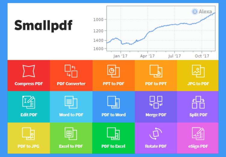 Smallpdf - Best PDF Editing Tool