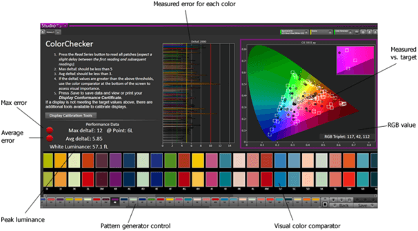CalMAN ColorMatch  - Free Color Calibration Tool
