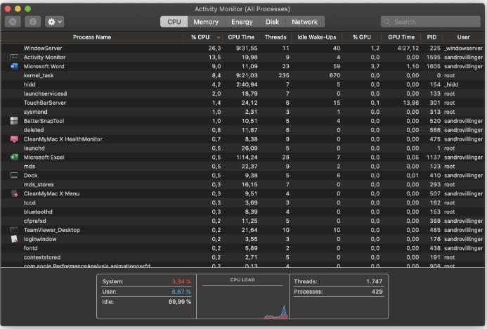 Coi chừng các ứng dụng đói tài nguyên để tăng tốc máy Mac của bạn