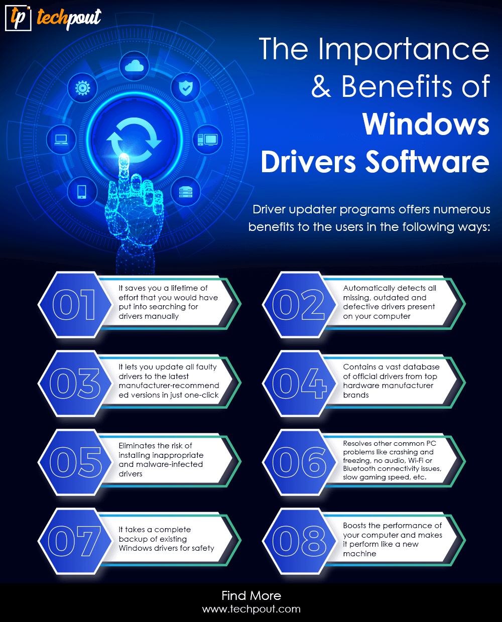 benefits and importance of best driver updater