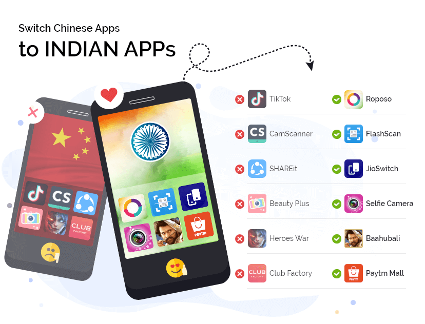 Switch Chinese Apps to Indian Apps