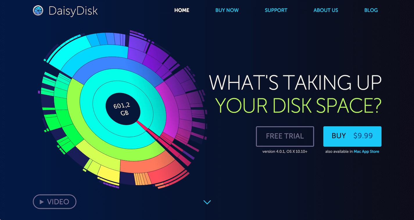 Daisydisk - Best Alternative to CleanMyMac