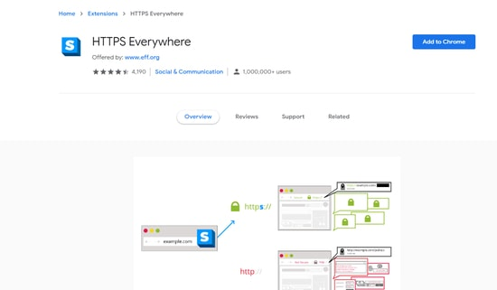 HTTPS Everywhere - Chrome security extension
