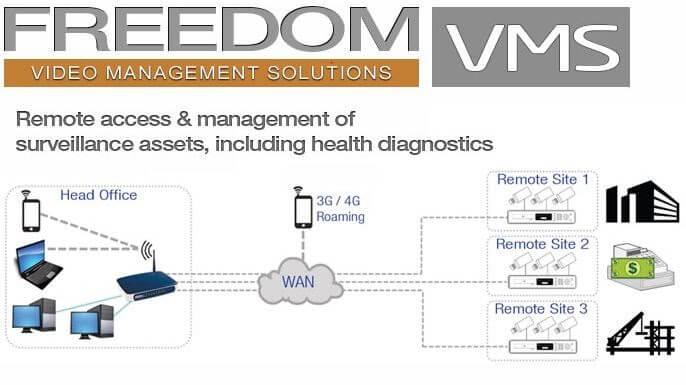Freedom VMS